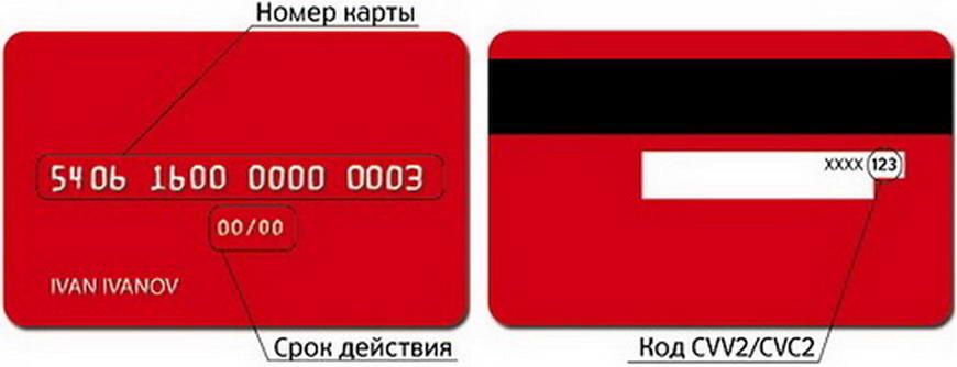 Банковская карта для онлайн оплаты авиабилетов.